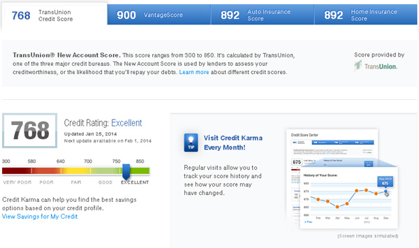 Credit Karma credit scores