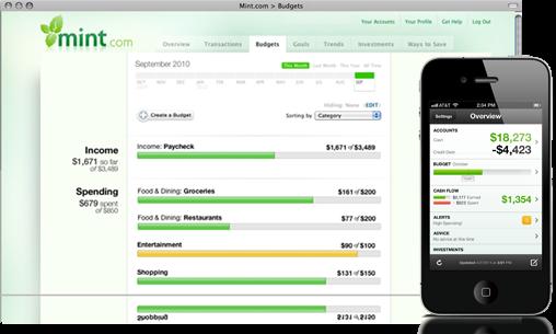 Mint budgeting screenshot