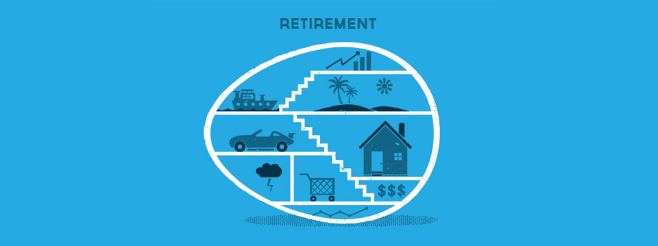 Retirement 101: When and How to Start Contributing to Your Retirement