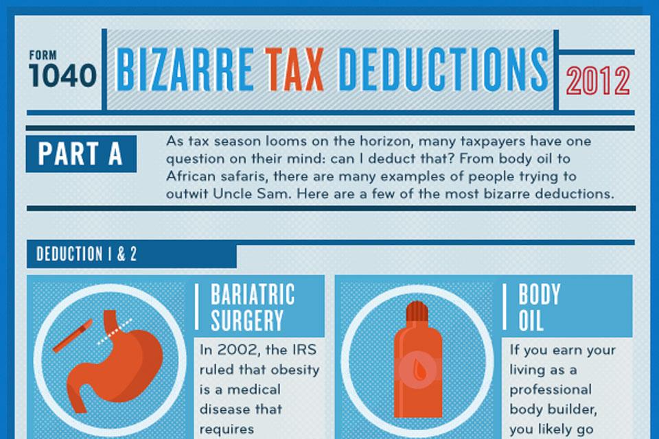bizarre tax deductions