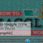 how to haggle today modern world infographic