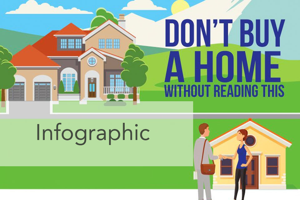 infographic buying home