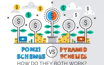 Ponzi Schemes & Pyramid Schemes: How Do They Both Work?