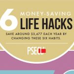 6 Money-Saving Life Hacks [Infographic]