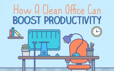 How a Clean Office Can Boost Productivity [Infographic]