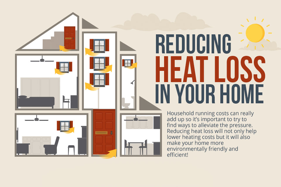 How to Save Money by Reducing Heat Loss in Your Home [Infographic]