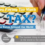 paying taxes too high infographic