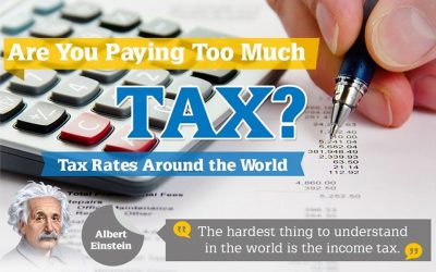 Are You Paying Too Much Tax?  Tax Rates Around the World [Infographic]