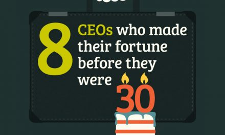 8 CEOs Who Made Their Fortune Before They Were 30 [Infographic]