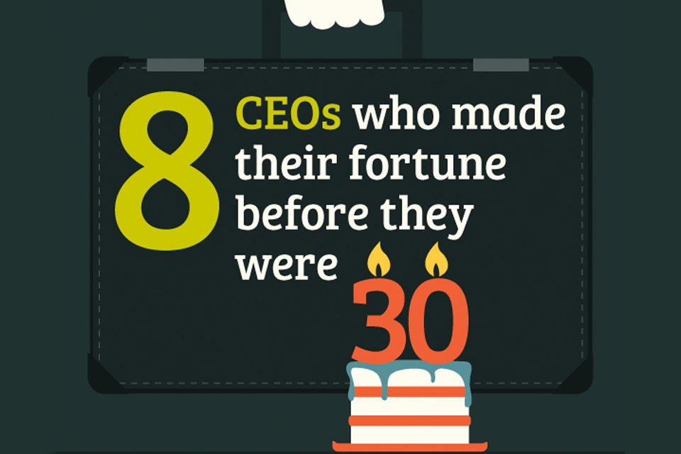ceos young fortune