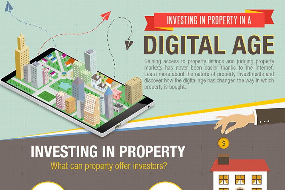 Investing in Property in a Digital Age [Infographic]