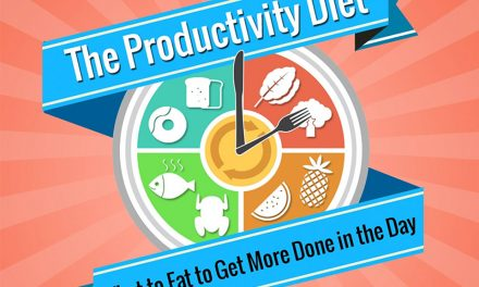 The Productivity Diet: What to Eat to Get More Done [Infographic]