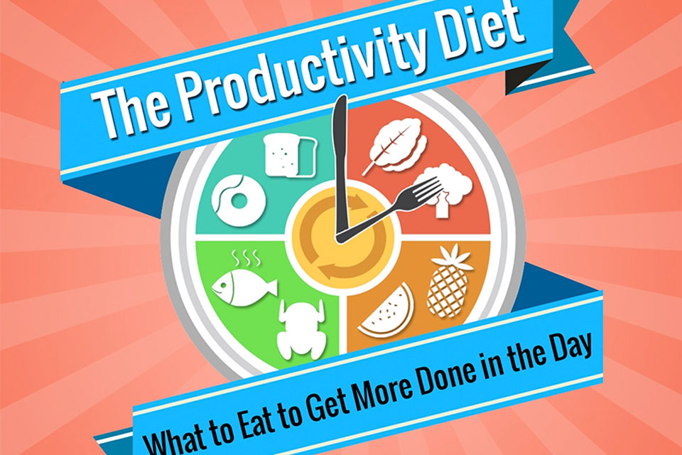 infographic productivity diet