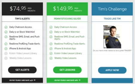 timothy sykes prices