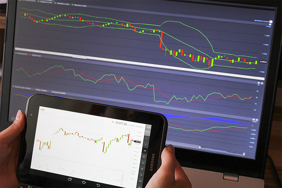 How to Manage Your Forex Trades Once You Have Opened a Position