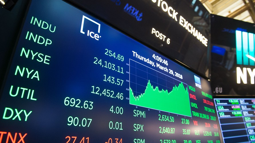 how technology has changed the stock market