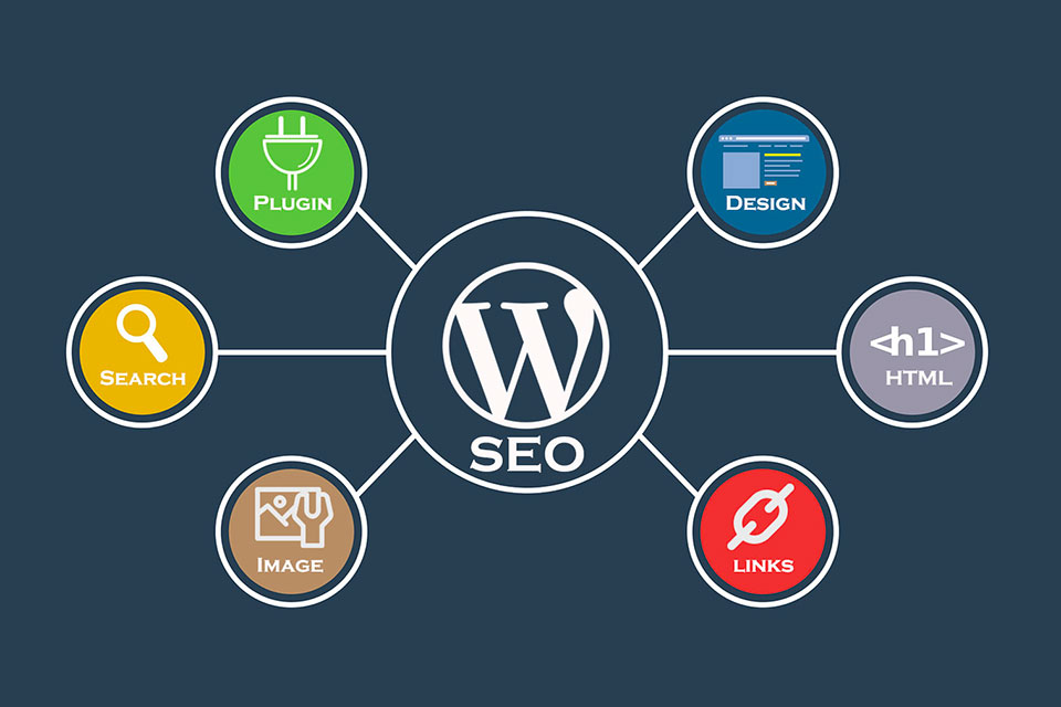 17 Ways to Optimize Your WordPress Website For Seo